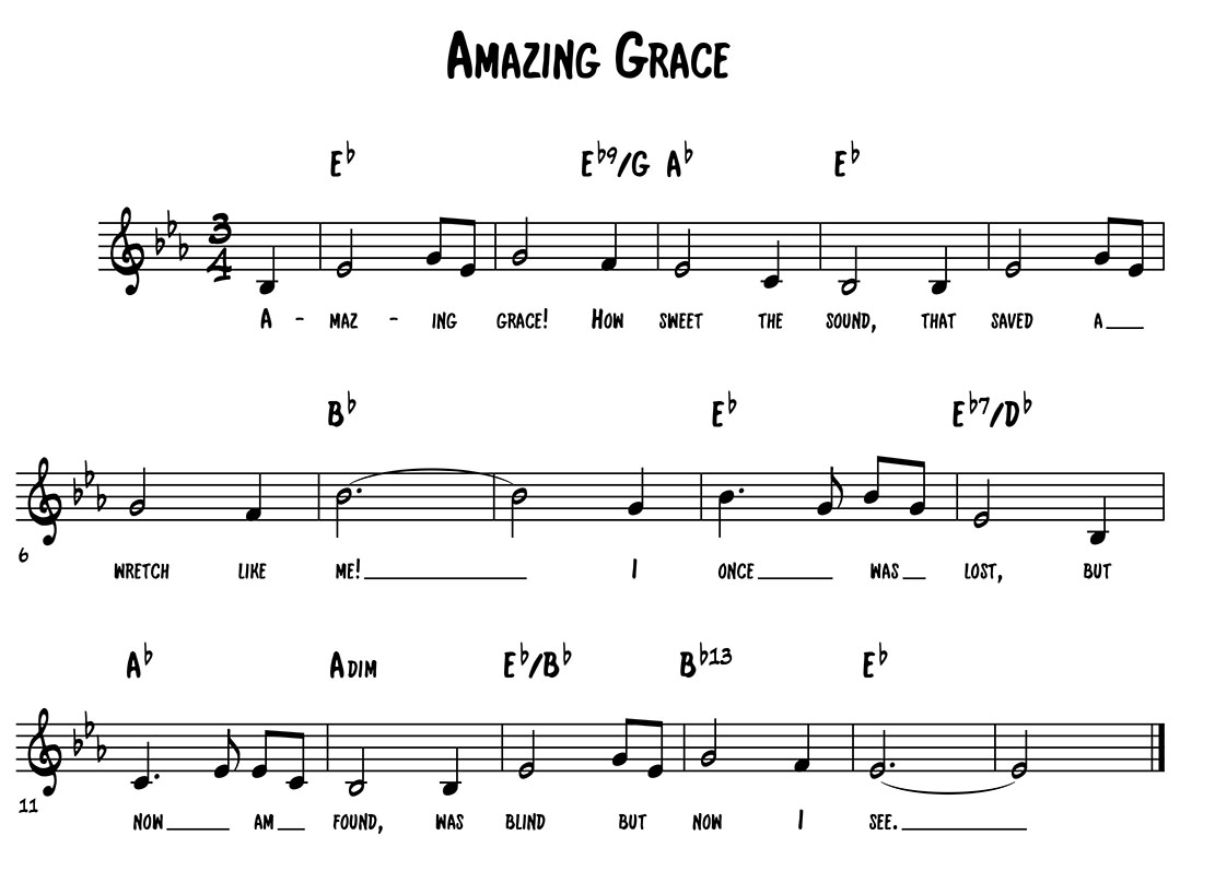 Keyboardfox blog archive week 41 gospel chops as you can see i simplified it somewhat basing the piece predominantly around the iv v and i chords this is a great place to start with any traditional hexwebz Image collections